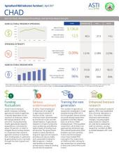 Chad: Agricultural R&D Indicators Factsheet