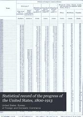 Statistical Record of the Progress of the United States, 1800-1913: And Monetary, Commercial, and Financial Statistics of Principal Countries. From Statistical Abstract of the United States ...