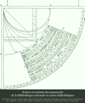 Notices et extraits des manuscrits de la Bibliothèque nationale et autres bibliothèques: Volume35,Partie2