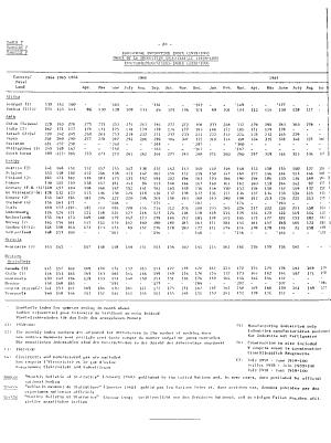 Economic and Social Bulletin PDF