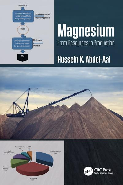Magnesium  From Resources to Production