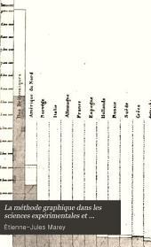La méthode graphique dans les sciences expérimentales et principalement en physiologie et en médecine