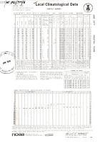 Local Climatological Data PDF