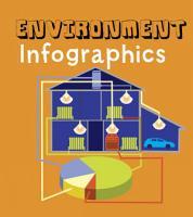 Environment Infographics PDF