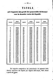 Manuale dei medicamenti galenici e chimici con la descrizione dei loro caratteri, la loro preparazione, la virtù terapeutica, le formule di uso medico, le incompatibilità relative, le adulterazioni commerciali, gli antidoti ec. di Giuseppe Orosi