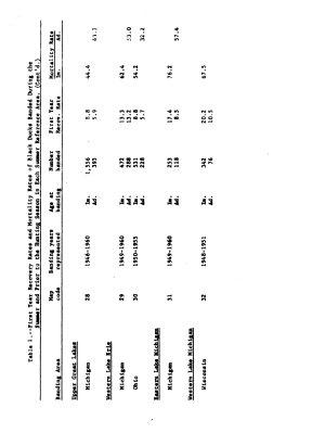 Administrative Report PDF