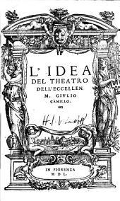 L' Idea del Teatro