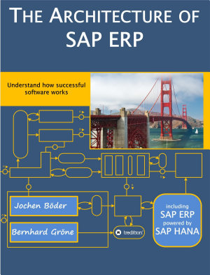 The Architecture of SAP ERP PDF