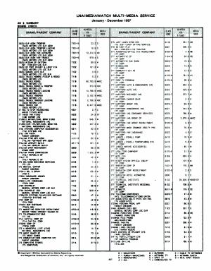 Ad   Summary PDF