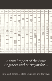 Annual Report of the State Engineer and Surveyor for the Year[s] ...: Volume 2