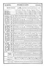 The Tribune Almanac and Political Register For    PDF