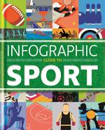 Infographic Guide to Sports