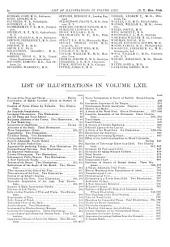 International Record of Medicine and General Practice Clinics: Volume 62