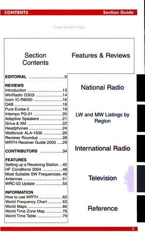 World Radio TV Handbook  WRTH   2004