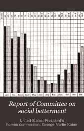 Report of Committee on social betterment