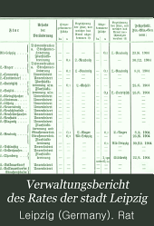 Verwaltungsbericht des Rates der stadt Leipzig
