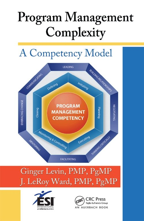 Program Management Complexity