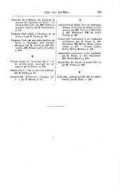 Bulletins Et Mémoires de la Société Médicale Des Hôpitaux de Paris: Volume 3, Part 4 - Volume 4