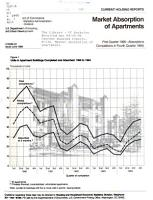 Current Housing Reports PDF