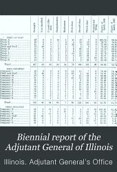 Biennial Report of the Adjutant General of Illinois