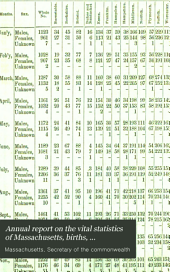 Annual Report on the Vital Statistics of Massachusetts, Births, Marriages, Divorces and Deaths ...: Volumes 10-13
