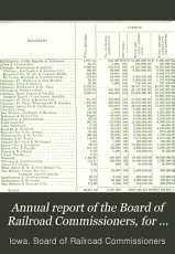 Annual Report of the Board of Railroad Commissioners  for the Year Ending June 30      PDF