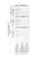 Departments of State  Justice  and Commerce  the Judiciary  and Related Agencies Appropriations for 1968 PDF