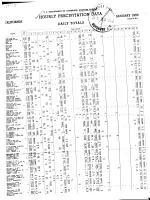 Hourly Precipitation Data PDF