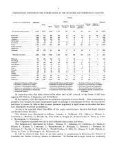 Census Bulletin: Issue 31