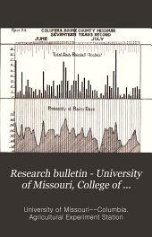 Research Bulletin - University of Missouri, College of Agriculture, Agriucltural Experiment Station: Issues 19-28