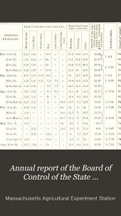Annual Report of the Board of Control of the State Agricultural Experiment Station at Amherst, Mass., 1883[-94]: 1883-88, Volumes 1-6