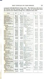 Daily Consular and Trade Reports: Issues 1-74