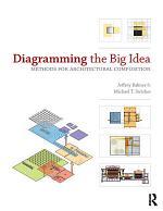 Diagramming the Big Idea