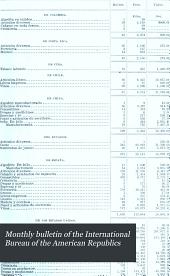 Monthly bulletin of the International Bureau of the American Republics: Volume 15