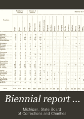 Biennial Report ...: Volume 22