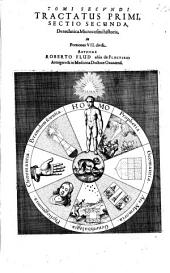 Tomi Secundi Tractatus Primi, Sectio Secunda, De technica Microcosmi historia: in Portiones VII. divisa