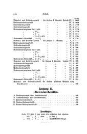 Handbuch der waldwertberechnung: Mit besonderer berücksichtigung der bedürfnisse der forstlichen praxis bearbeitet