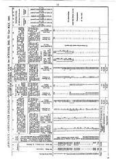"On the Advantages of a Daily Register of the Rainfall throughout the United Kingdom, and the best means of obtaining it ... From the ""Journal of the Society of Arts,"" January 15th, 1858"