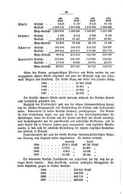 Landwirtschaftliche Jahrb  cher PDF