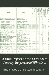 Annual Report of the Chief State Factory Inspector of Illinois ...: For the Year [ending] ..., Volume 7