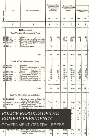 POLICE REPORTS OF THE BOMBAY PRESIDENCY INCLUDING THE PROVINCE OF SIND FOR THE YEAR 1881 PDF