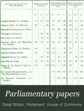 Parliamentary Papers, House of Commons and Command: Volume 38