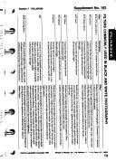 Photo lab index PDF