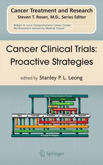 Cancer Clinical Trials  Proactive Strategies PDF
