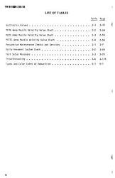 Operator S Manual Crew For Gun Air Defense Artillery Towed 20 Mm M167a2 Nsn 1005 01 177 9237  Book PDF