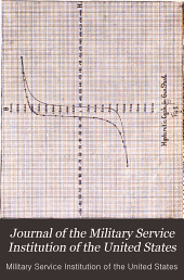 Journal of the Military Service Institution of the United States: Volume 23