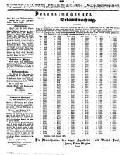 Münchener politische Zeitung: mit allerhöchstem Privilegium. 1847