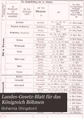Landes-Gesetz-Blatt für das Königreich Böhmen