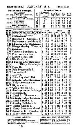 The Farmer s almanac and calendar  by C W  Johnson and W  Shaw PDF