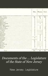 Documents of the ... Legislature of the State of New Jersey: Issue 2